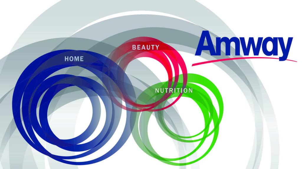 Cómo comprar productos Amway